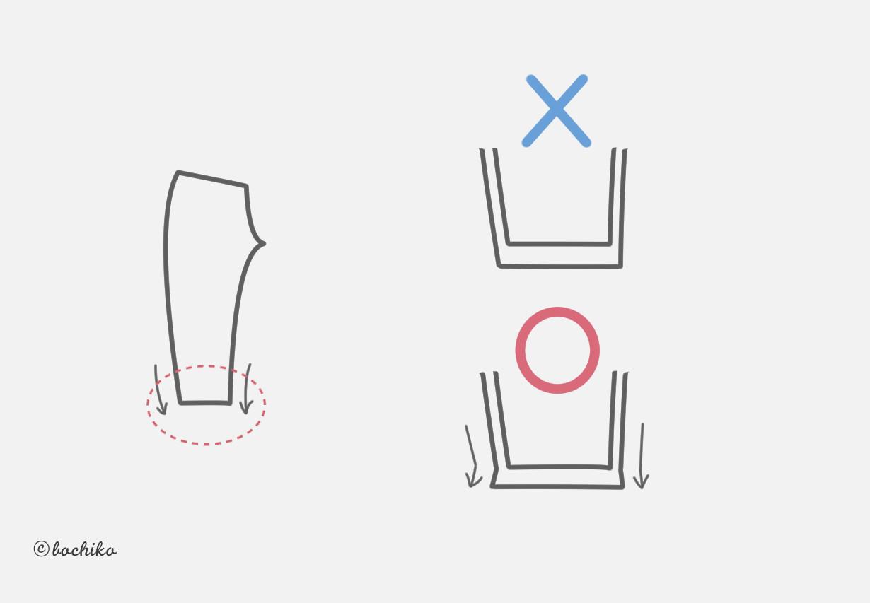 【ミシン初心者が服を作るまで】型紙に合わせて、生地を切ってみよう!